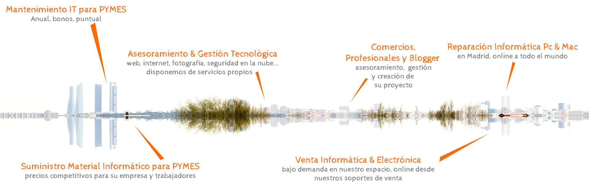 invitech-online-servicios-tecnologicos-para-empresas-madrid